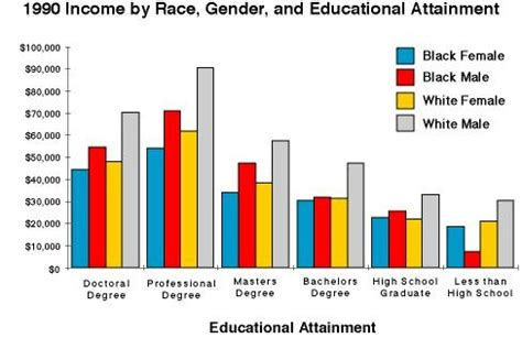 Sample research paper on affirmative action